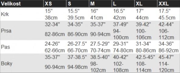 Velikostní tabulka Napapijri - ženy oblečení