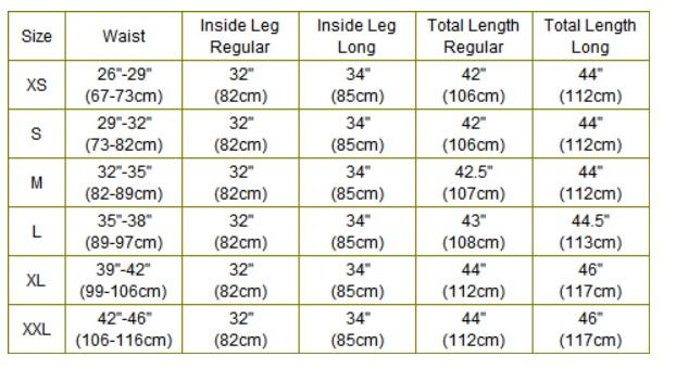 Tabela velikosti GAS - moške hlače