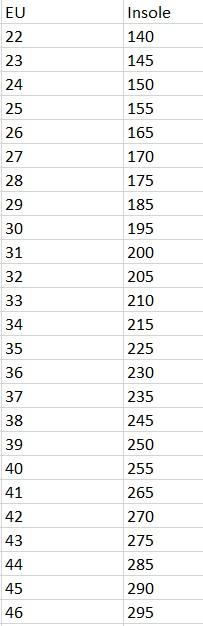 Tabela velikosti Loap - otroški čevlji