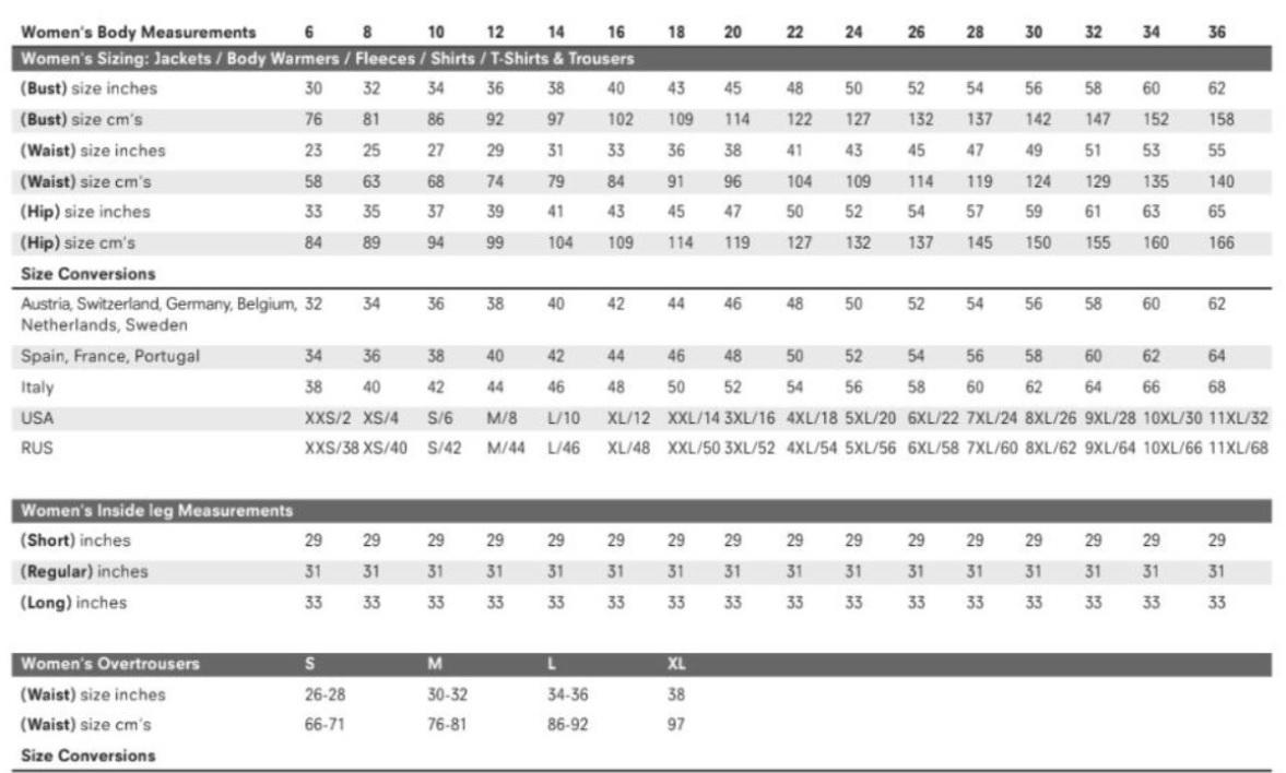 Tabela velikosti Regatta - ženska oblačila
