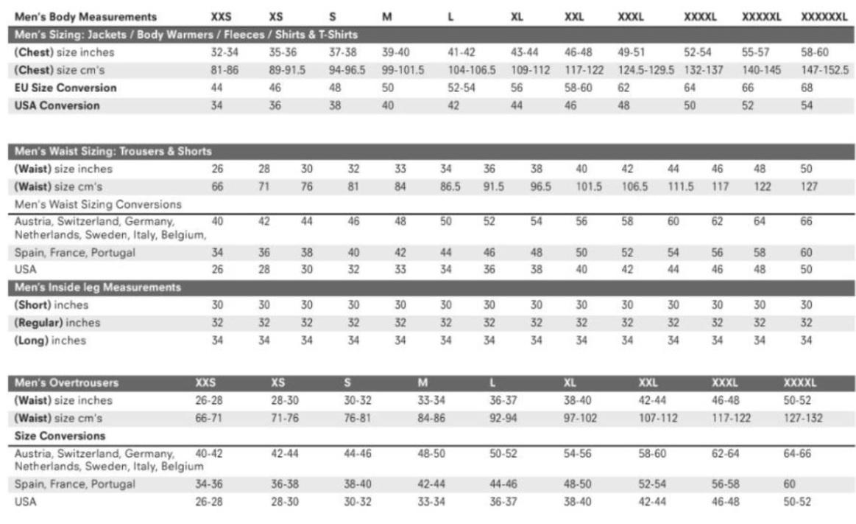 Tabela velikosti Regatta - moška oblačila