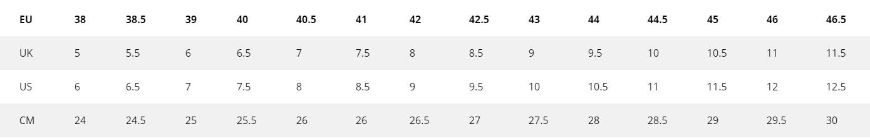 Tabela velikosti Puma - moški čevlji