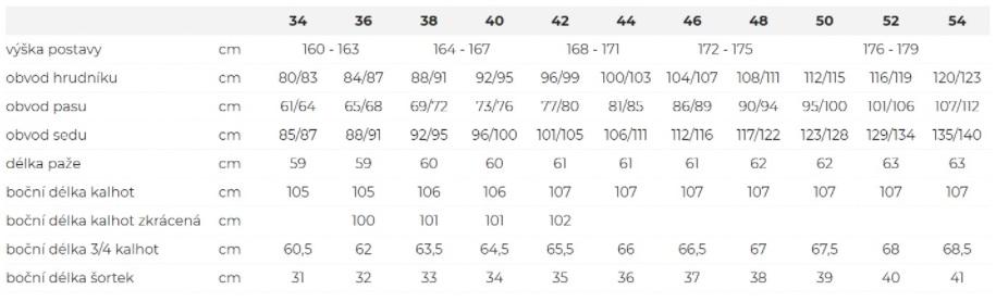 Velikostní tabulka Kilpi - ženy oblečení