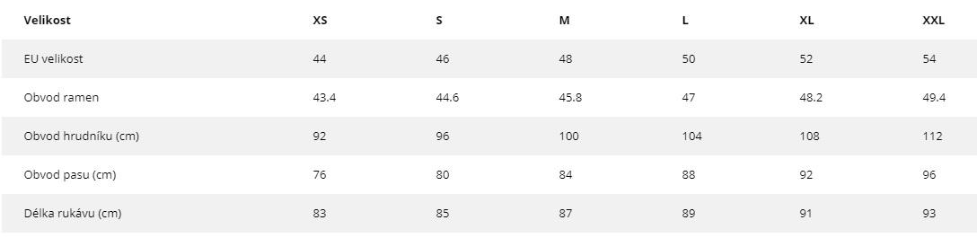 Velikostní tabulka GAS - muži oblečení
