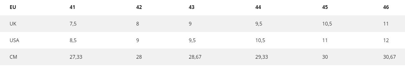 Tabela velikosti Loap - moški čevlji
