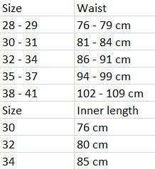 Tabela velikosti GAP - moške hlače